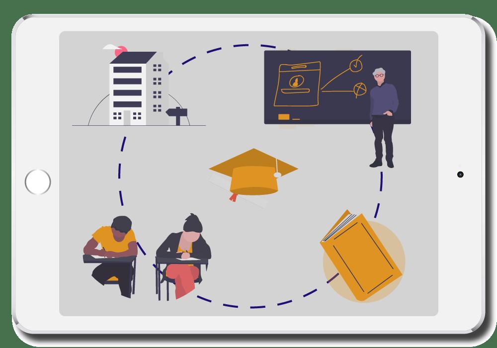 Tipos de ambientes de aprendizaje